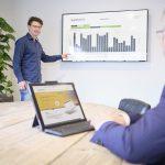Door slimme energie data een business case voor zonnepanelen op oost/west