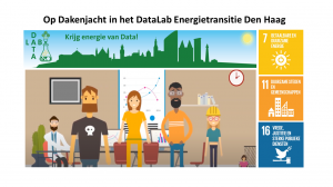 Op Dakenjacht in het DataLab Energietransitie Den Haag
