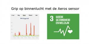 Grip op binnenlucht met Aeros sensor